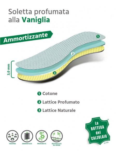 Solette scarpe profumate alla vaniglia per scarpe 2 pz
